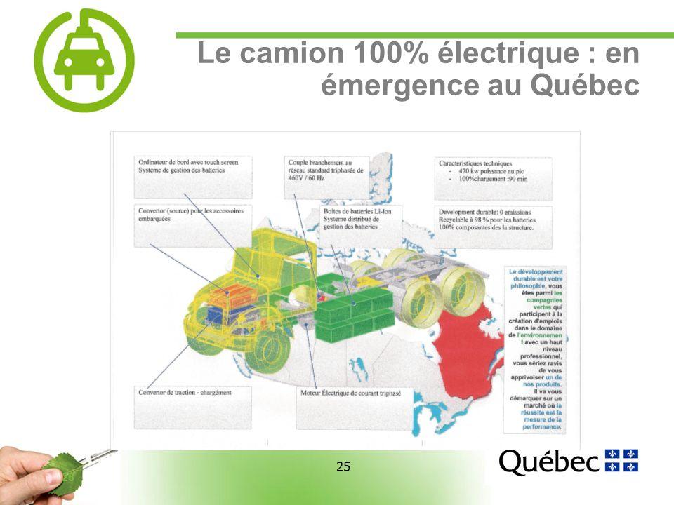25 Le camion 100% électrique : en émergence au Québec