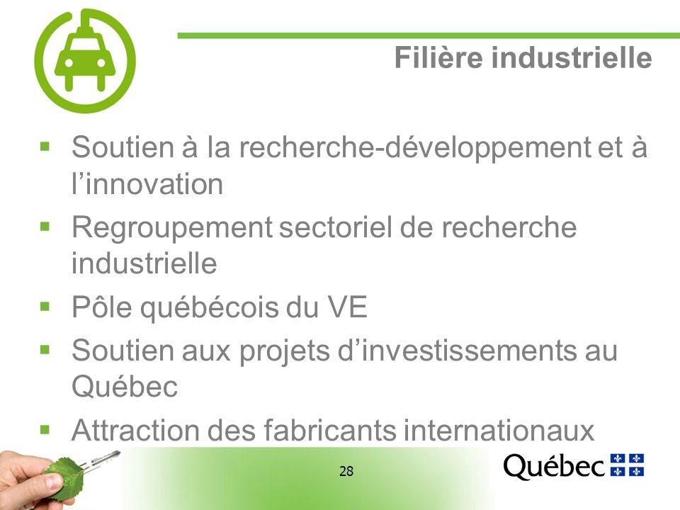28 Filière industrielle Soutien à la recherche-développement et à linnovation Regroupement sectoriel de recherche industrielle Pôle québécois du VE Soutien aux projets dinvestissements au Québec Attraction des fabricants internationaux