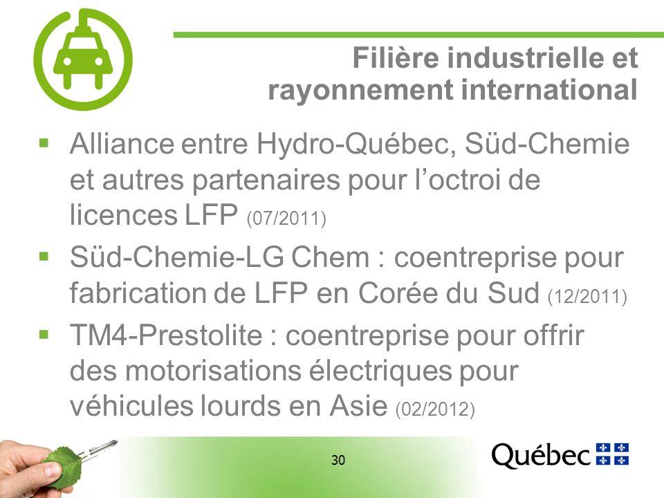 30 Filière industrielle et rayonnement international Alliance entre Hydro-Québec, Süd-Chemie et autres partenaires pour loctroi de licences LFP (07/2011) Süd-Chemie-LG Chem : coentreprise pour fabrication de LFP en Corée du Sud (12/2011) TM4-Prestolite : coentreprise pour offrir des motorisations électriques pour véhicules lourds en Asie (02/2012)