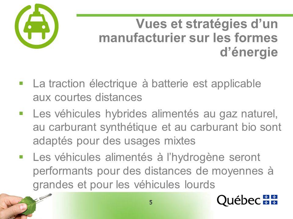 6 6 Camion : efficacité traditionnelle versus les VE Sur un camion traditionnel (traction diesel) avec une EE globale initiale de 10%, on peut appliquer les mesures defficacité énergétique suivantes : Pneus à bande large (445 mm) : 4 à 6% % déconomie Pneus gonflés à lazote : 1 % à 2 % Huile moteur synthétique : 2 % à 5 % Écoconduite : 7 % à 10 % Le potentiel total combiné de ces économies dénergie se situe entre 15 % et 20 %