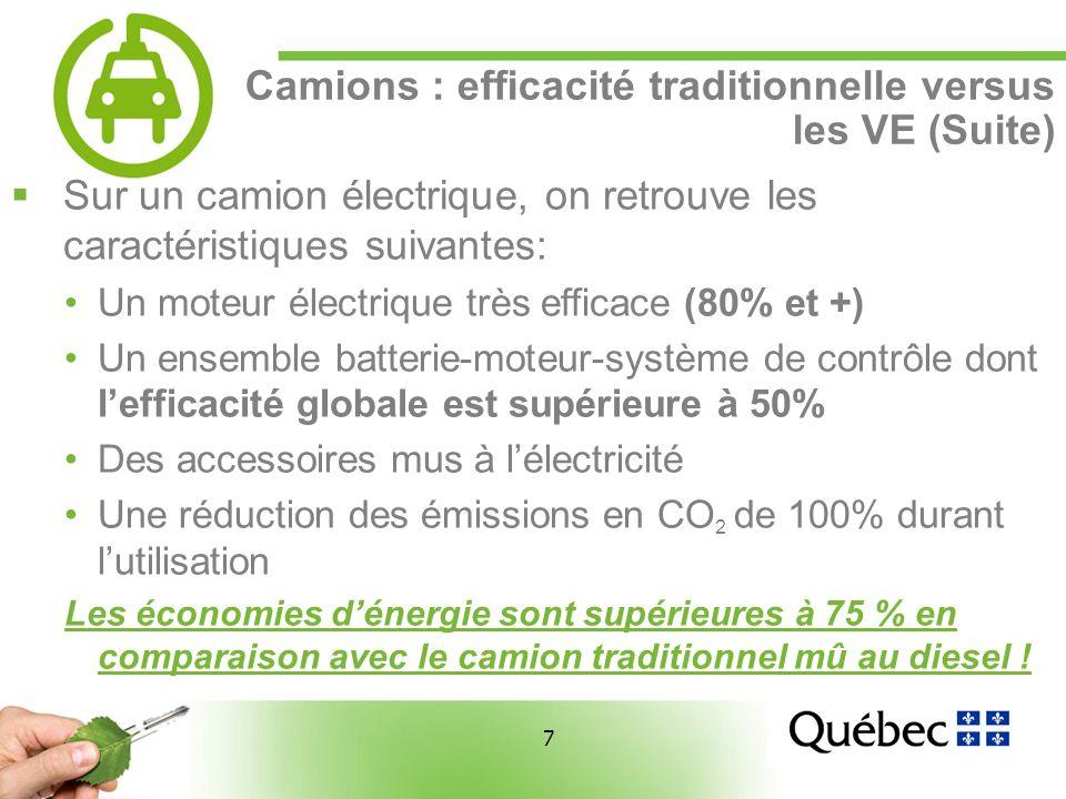 18 Projet 400 VE pour le Québec Inclus au plan daction du gouvernement du Québec lancé en avril 2011 Achat dau moins 400 VE à usage professionnel par les secteurs publics, municipaux et privés – horizon 2015 Responsabilités MRN, maître dœuvre et administrateur du projet Hydro-Québec, responsable du déploiement du projet pour les partenaires privés et sociétés dÉtat Centre de gestion de léquipement roulant (CGER), responsable du déploiement du projet pour les ministères, organismes et municipalités Le projet est en développement avec les partenaires du secteur privé