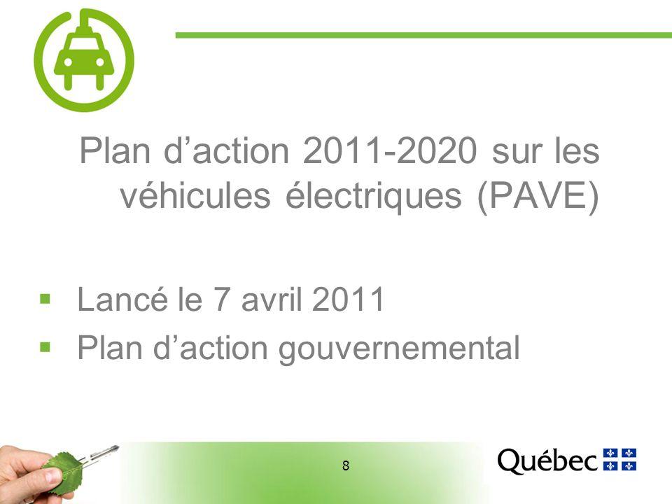 8 8 Plan daction 2011-2020 sur les véhicules électriques (PAVE) Lancé le 7 avril 2011 Plan daction gouvernemental