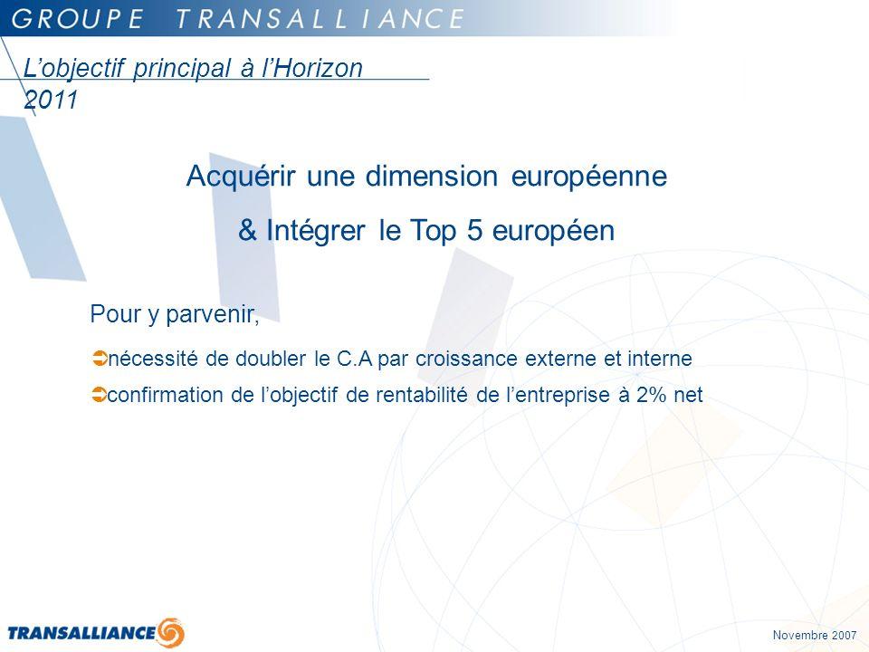 Novembre 2007 Lambition de TRANSALLIANCE EUROPE En adéquation avec la stratégie du Groupe de développement à linternational, TRANSALLIANCE EUROPE est lémanation parfaite de cette ambition de confirmer la dimension et lenvergure européenne de TRANSALLIANCE.