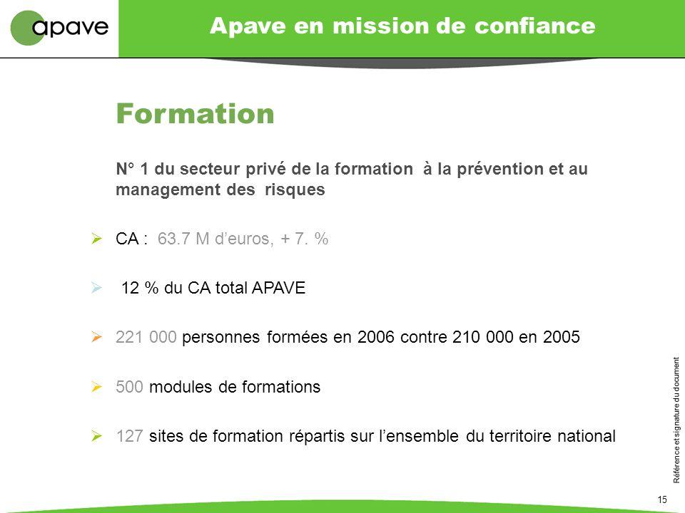 Apave en mission de confiance Référence et signature du document 15 N° 1 du secteur privé de la formation à la prévention et au management des risques