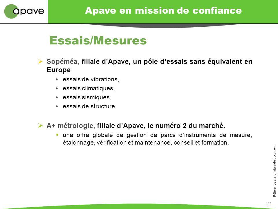 Apave en mission de confiance Référence et signature du document 22 Essais/Mesures Sopéméa, filiale dApave, un pôle dessais sans équivalent en Europe
