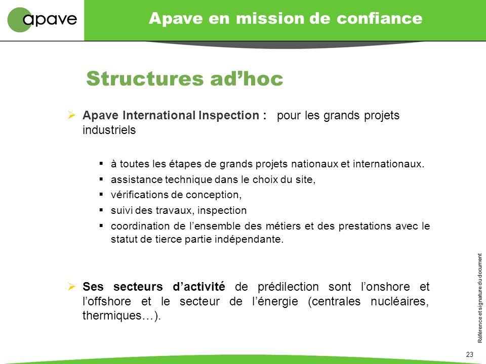 Apave en mission de confiance Référence et signature du document 23 Structures adhoc Apave International Inspection : pour les grands projets industri