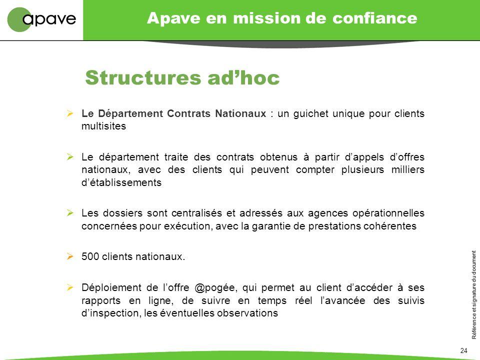 Apave en mission de confiance Référence et signature du document 24 Structures adhoc Le Département Contrats Nationaux : un guichet unique pour client