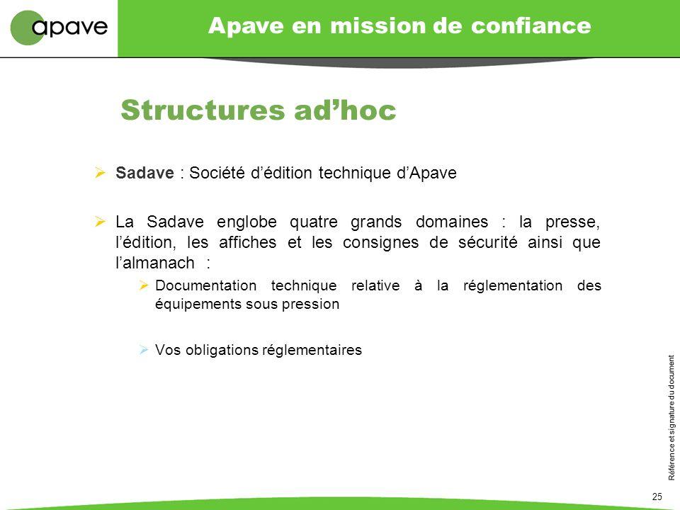 Apave en mission de confiance Référence et signature du document 25 Structures adhoc Sadave : Société dédition technique dApave La Sadave englobe quat
