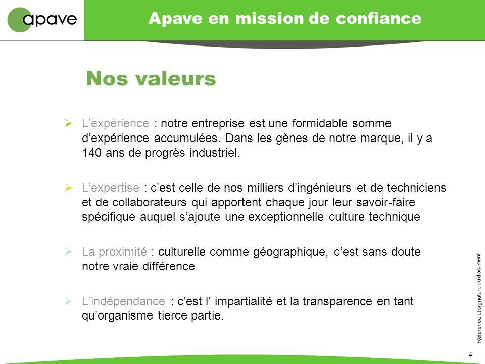 Apave en mission de confiance Référence et signature du document 4 Nos valeurs Lexpérience : notre entreprise est une formidable somme dexpérience acc
