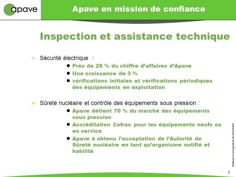 Apave en mission de confiance Référence et signature du document 8 Sécurité électrique : Près de 29 % du chiffre daffaires dApave Une croissance de 3