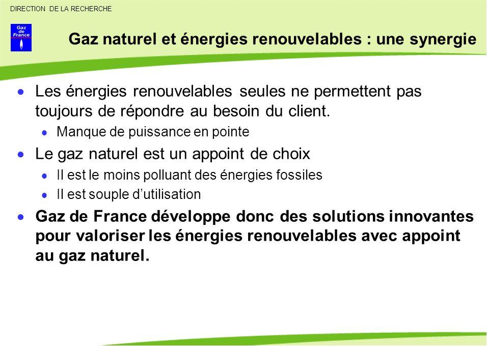 DIRECTION DE LA RECHERCHE Gaz naturel et énergies renouvelables : une synergie Les énergies renouvelables seules ne permettent pas toujours de répondr