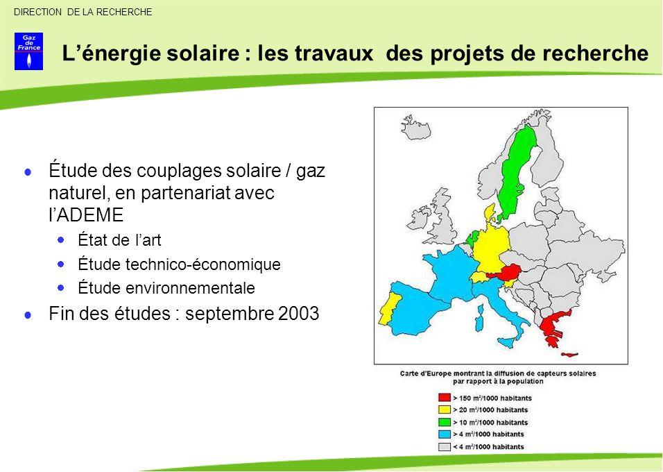DIRECTION DE LA RECHERCHE Lénergie solaire : les travaux des projets de recherche Étude des couplages solaire / gaz naturel, en partenariat avec lADEM