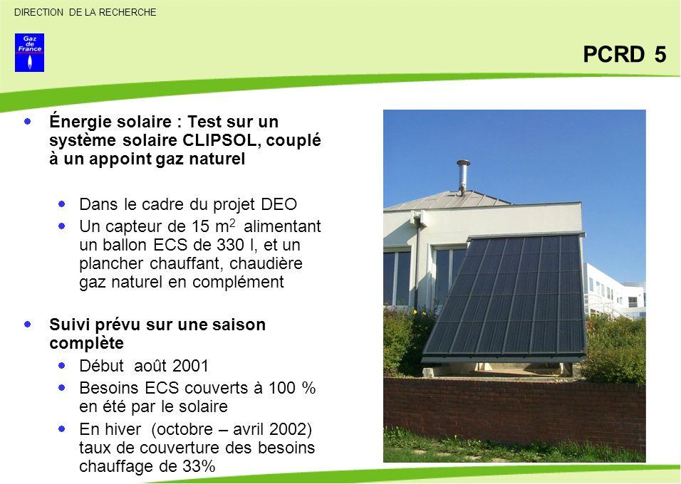 DIRECTION DE LA RECHERCHE PCRD 5 Énergie solaire : Test sur un système solaire CLIPSOL, couplé à un appoint gaz naturel Dans le cadre du projet DEO Un