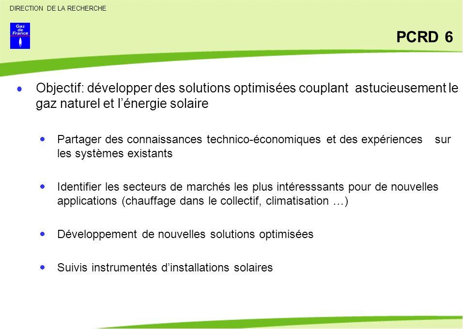 DIRECTION DE LA RECHERCHE PCRD 6 Objectif: développer des solutions optimisées couplant astucieusement le gaz naturel et lénergie solaire Partager des