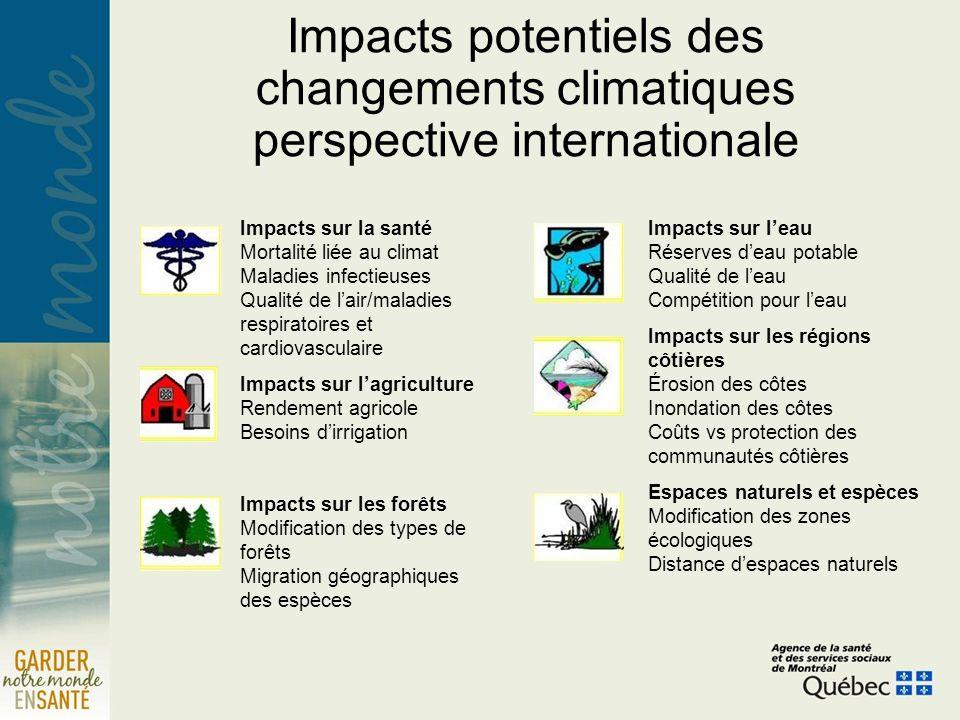 Impacts potentiels des changements climatiques perspective internationale Impacts sur la santé Mortalité liée au climat Maladies infectieuses Qualité