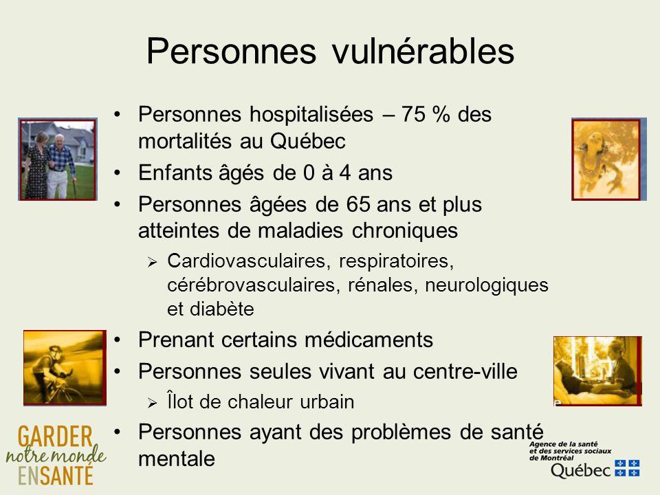 Personnes vulnérables Personnes hospitalisées – 75 % des mortalités au Québec Enfants âgés de 0 à 4 ans Personnes âgées de 65 ans et plus atteintes de