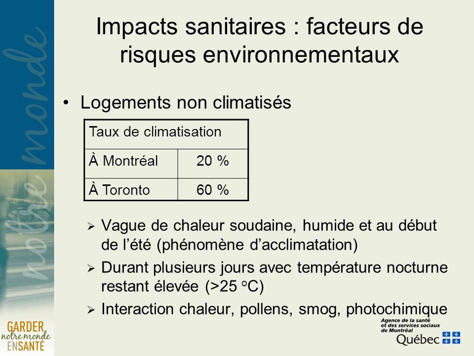 Impacts sanitaires : facteurs de risques environnementaux Logements non climatisés Vague de chaleur soudaine, humide et au début de lété (phénomène dacclimatation) Durant plusieurs jours avec température nocturne restant élevée (>25 o C) Interaction chaleur, pollens, smog, photochimique Taux de climatisation À Montréal20 % À Toronto60 %