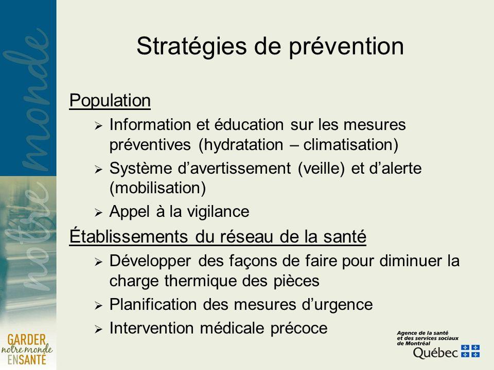 Stratégies de prévention Population Information et éducation sur les mesures préventives (hydratation – climatisation) Système davertissement (veille)