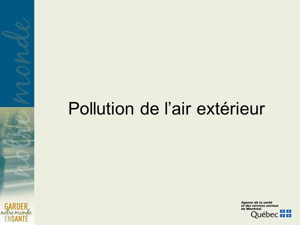 Pollution de lair extérieur
