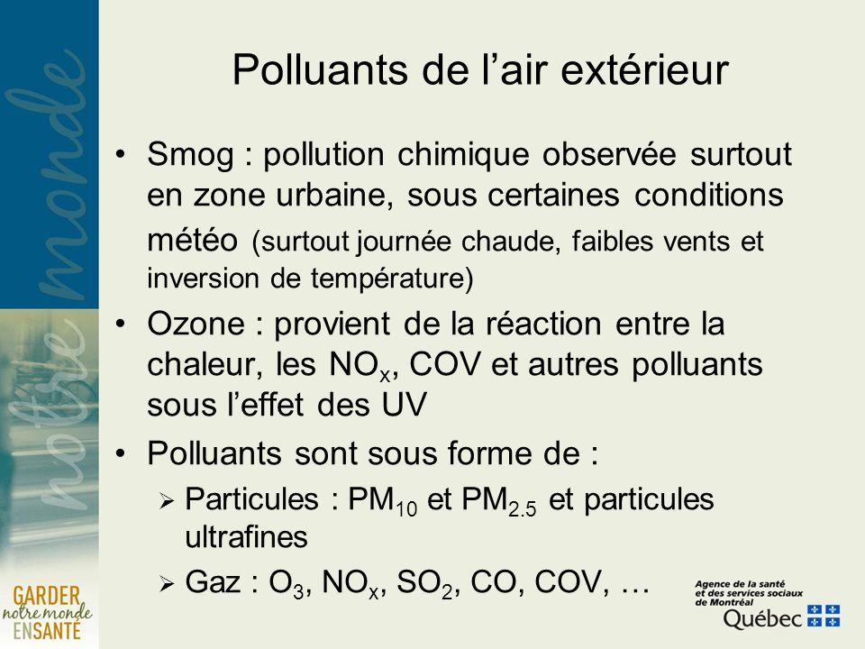Polluants de lair extérieur Smog : pollution chimique observée surtout en zone urbaine, sous certaines conditions météo (surtout journée chaude, faibles vents et inversion de température) Ozone : provient de la réaction entre la chaleur, les NO x, COV et autres polluants sous leffet des UV Polluants sont sous forme de : Particules : PM 10 et PM 2.5 et particules ultrafines Gaz : O 3, NO x, SO 2, CO, COV, …