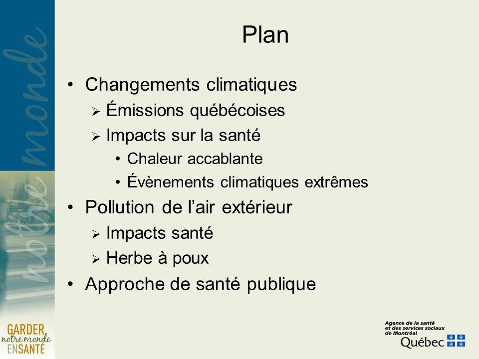 Plan Changements climatiques Émissions québécoises Impacts sur la santé Chaleur accablante Évènements climatiques extrêmes Pollution de lair extérieur Impacts santé Herbe à poux Approche de santé publique