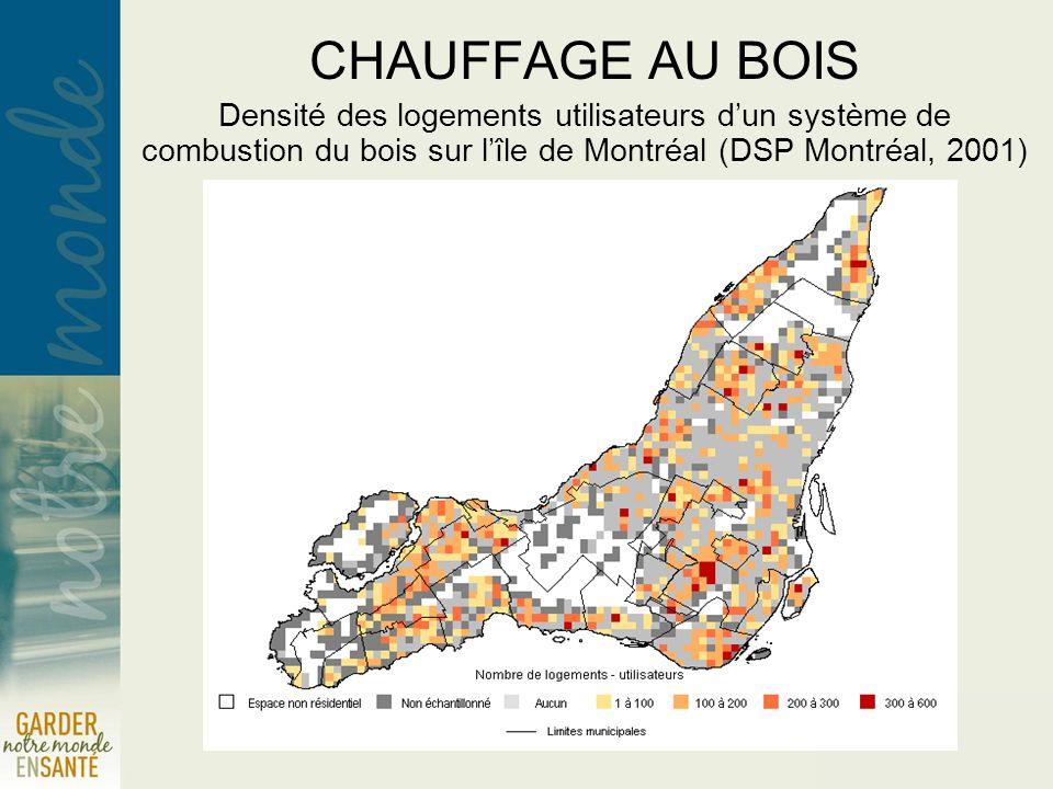 CHAUFFAGE AU BOIS Densité des logements utilisateurs dun système de combustion du bois sur lîle de Montréal (DSP Montréal, 2001)