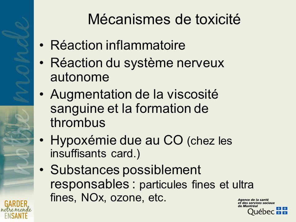 Mécanismes de toxicité Réaction inflammatoire Réaction du système nerveux autonome Augmentation de la viscosité sanguine et la formation de thrombus H