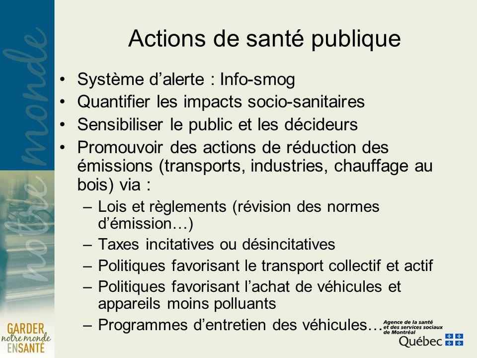 Actions de santé publique Système dalerte : Info-smog Quantifier les impacts socio-sanitaires Sensibiliser le public et les décideurs Promouvoir des a