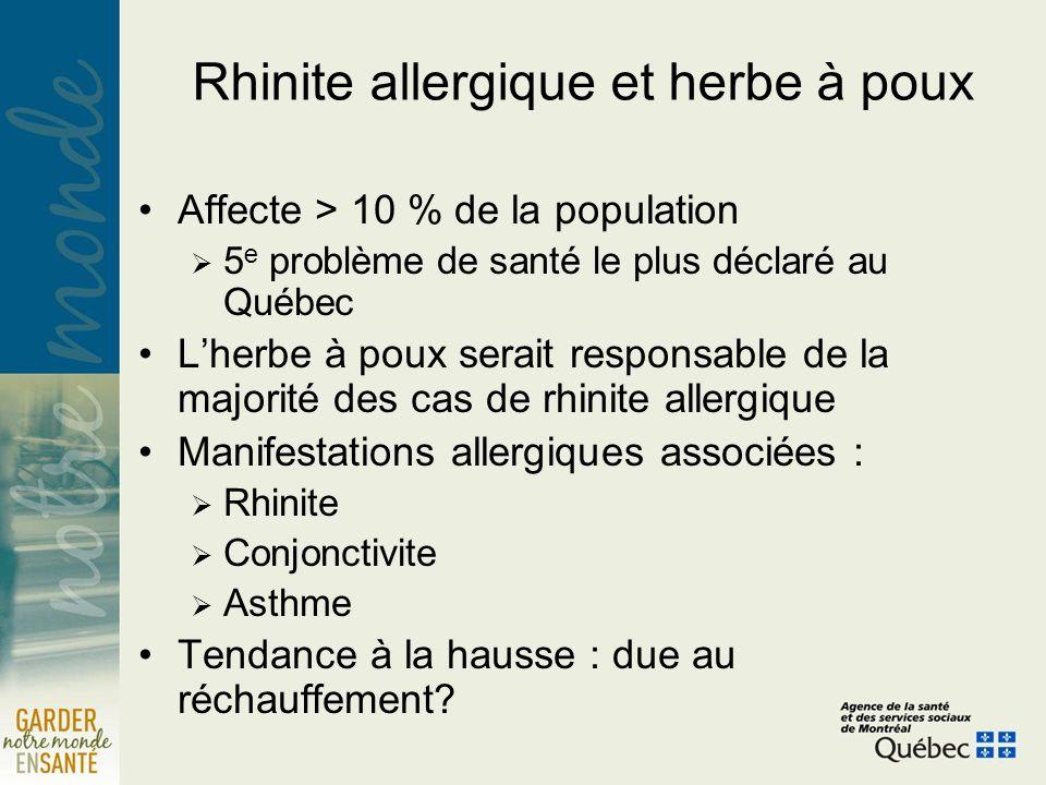 Rhinite allergique et herbe à poux Affecte > 10 % de la population 5 e problème de santé le plus déclaré au Québec Lherbe à poux serait responsable de la majorité des cas de rhinite allergique Manifestations allergiques associées : Rhinite Conjonctivite Asthme Tendance à la hausse : due au réchauffement