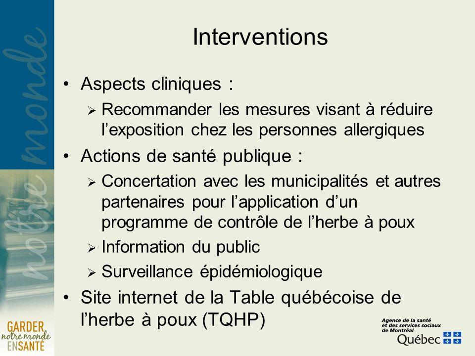 Interventions Aspects cliniques : Recommander les mesures visant à réduire lexposition chez les personnes allergiques Actions de santé publique : Conc