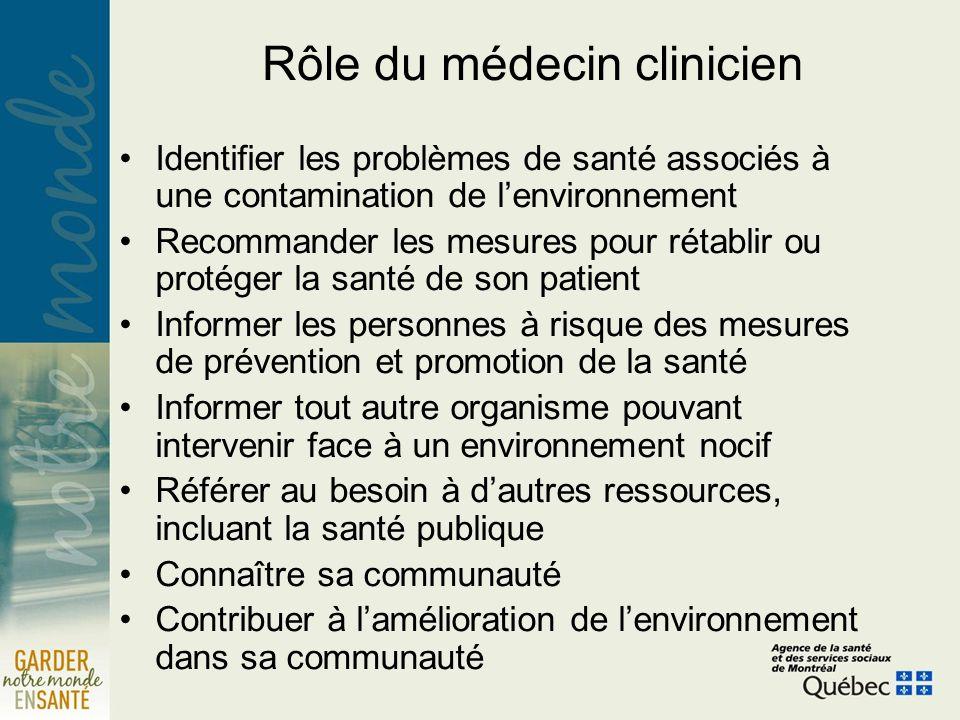 Rôle du médecin clinicien Identifier les problèmes de santé associés à une contamination de lenvironnement Recommander les mesures pour rétablir ou pr