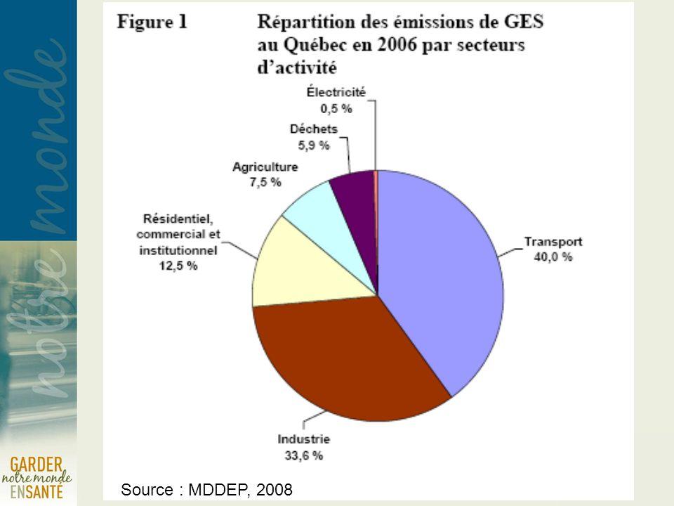 Quelques ressources et sources documentaires en santé environnementale