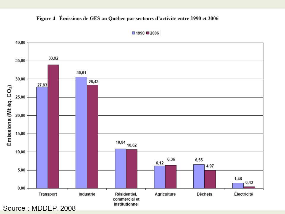 Ressources et documentation … Substances chimiques Centre Anti-Poison (inspq.qc.ca) CAPQ : 1-800-463-5060 Centre de toxicologie du Québec : 1-418-654-2254 International programme on chemical safety : www.inchem.org National toxicology program (NTP) : http://ntp-server.niehs.nih.gov/ Agency for toxic substances and disease registry (ATSDR) aux USA : www.atsdr.cdc.gov/hazdat.html