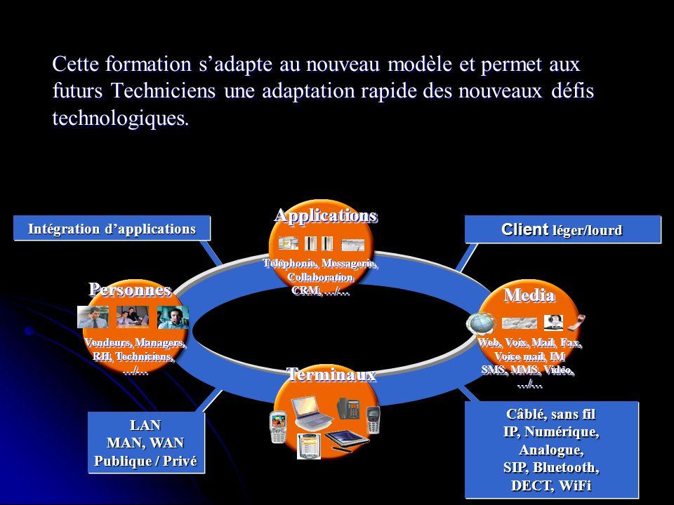 Cette formation sadapte au nouveau modèle et permet aux futurs Techniciens une adaptation rapide des nouveaux défis technologiques. Client léger/lourd