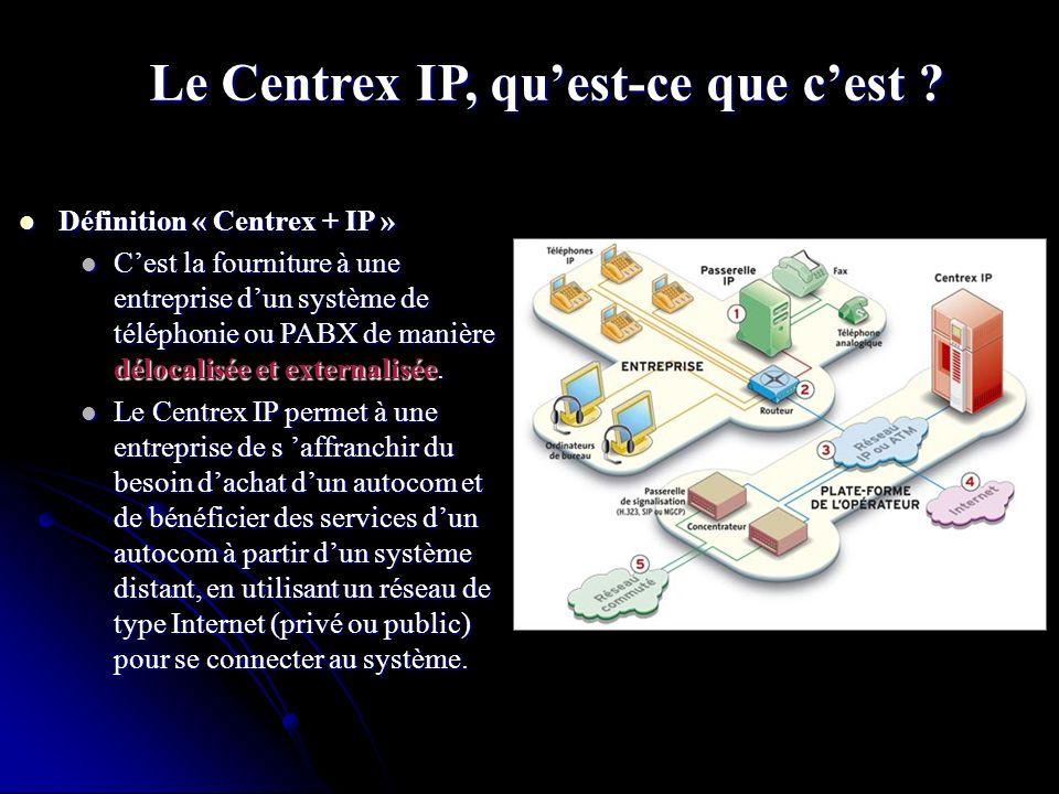 Le Centrex IP, quest-ce que cest ? Définition « Centrex + IP » Définition « Centrex + IP » Cest la fourniture à une entreprise dun système de téléphon