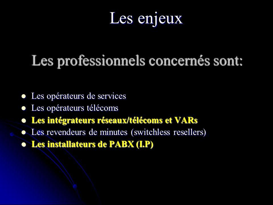 Les professionnels concernés sont: Les opérateurs de services Les opérateurs de services Les opérateurs télécoms Les opérateurs télécoms Les intégrateurs réseaux/télécoms et VARs Les intégrateurs réseaux/télécoms et VARs Les revendeurs de minutes (switchless resellers) Les revendeurs de minutes (switchless resellers) Les installateurs de PABX (I.P) Les installateurs de PABX (I.P) Les enjeux