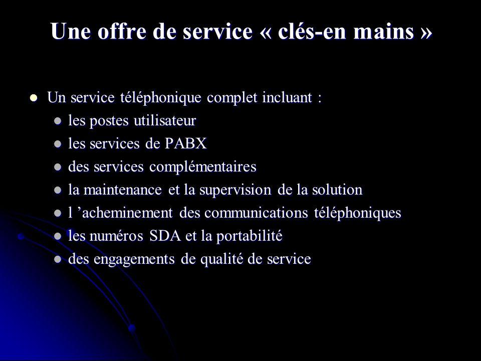Une offre de service « clés-en mains » Un service téléphonique complet incluant : Un service téléphonique complet incluant : les postes utilisateur les postes utilisateur les services de PABX les services de PABX des services complémentaires des services complémentaires la maintenance et la supervision de la solution la maintenance et la supervision de la solution l acheminement des communications téléphoniques l acheminement des communications téléphoniques les numéros SDA et la portabilité les numéros SDA et la portabilité des engagements de qualité de service des engagements de qualité de service