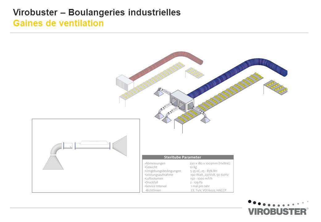 Virobuster – Boulangeries industrielles Gaines de ventilation