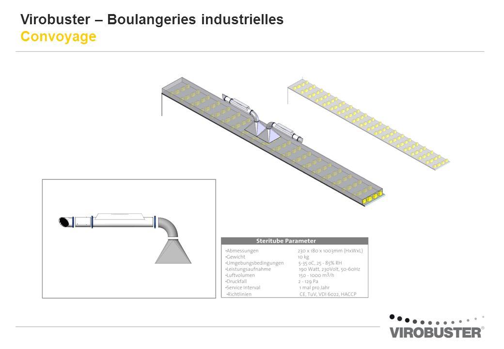 Virobuster – Boulangeries industrielles Convoyage