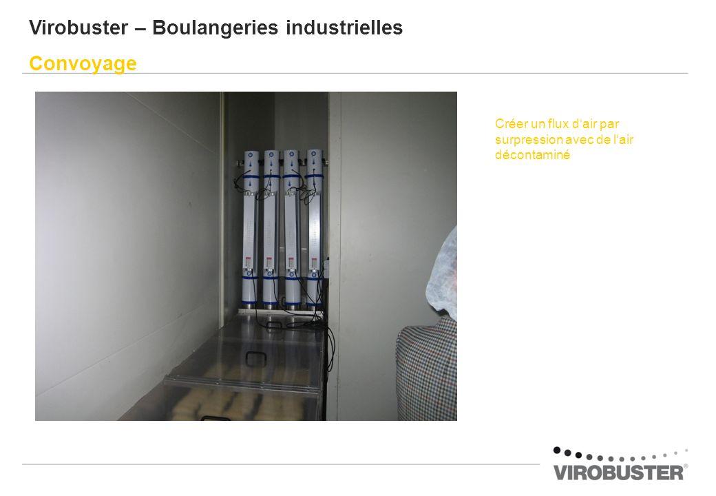 Virobuster – Boulangeries industrielles Convoyage Créer un flux dair par surpression avec de lair décontaminé