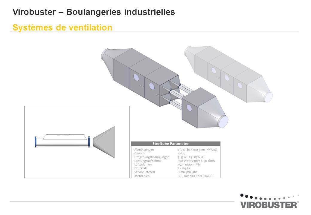 Virobuster – Boulangeries industrielles Systèmes de ventilation
