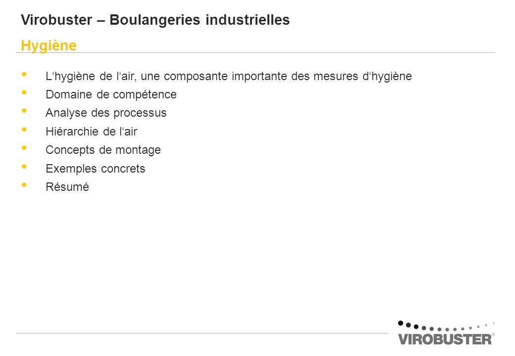 Virobuster – Boulangeries industrielles Hygiène Lhygiène de lair, une composante importante des mesures dhygiène Domaine de compétence Analyse des pro