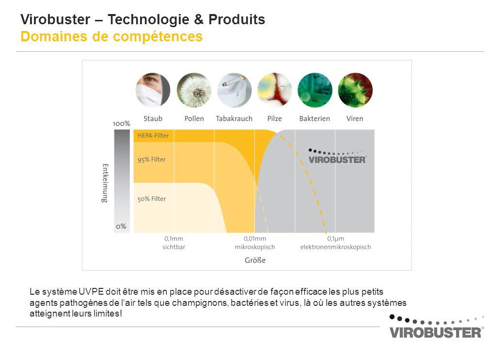 Virobuster – Technologie & Produits Domaines de compétences Le système UVPE doit être mis en place pour désactiver de façon efficace les plus petits a