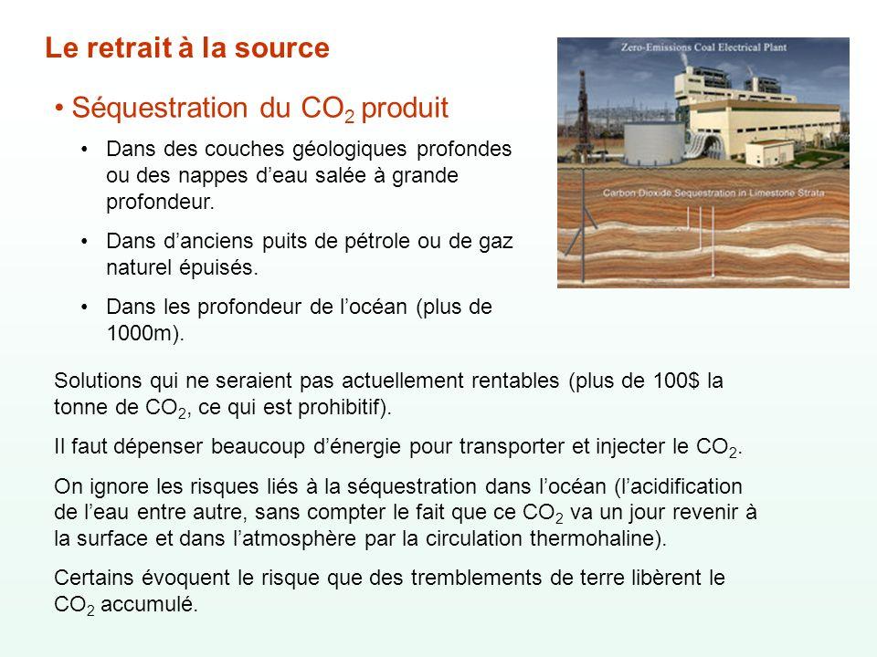 Le retrait à la source Séquestration du CO 2 produit Dans des couches géologiques profondes ou des nappes deau salée à grande profondeur. Dans dancien