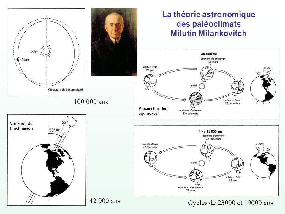 La théorie astronomique des paléoclimats Milutin Milankovitch 42 000 ans Cycles de 23000 et 19000 ans 100 000 ans Variation de linclinaison Précession