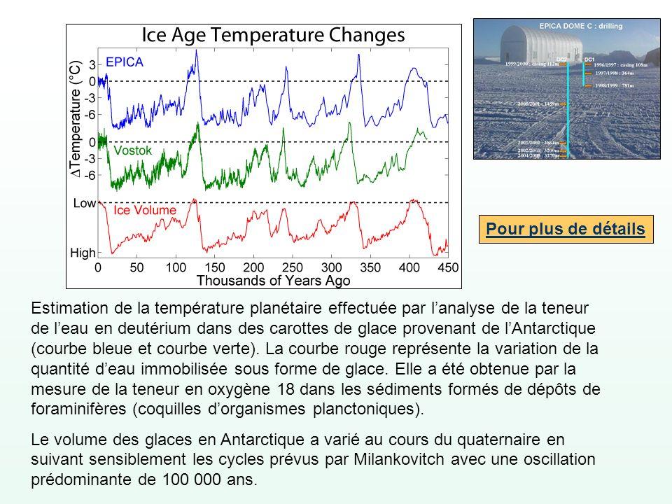 Estimation de la température planétaire effectuée par lanalyse de la teneur de leau en deutérium dans des carottes de glace provenant de lAntarctique