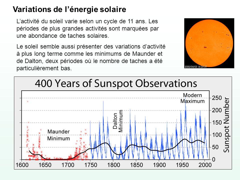 Variations de lénergie solaire Lactivité du soleil varie selon un cycle de 11 ans. Les périodes de plus grandes activités sont marquées par une abonda