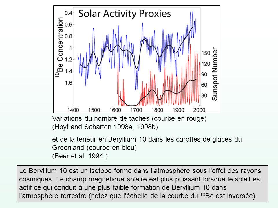 Variations du nombre de taches (courbe en rouge) (Hoyt and Schatten 1998a, 1998b) et de la teneur en Beryllium 10 dans les carottes de glaces du Groen