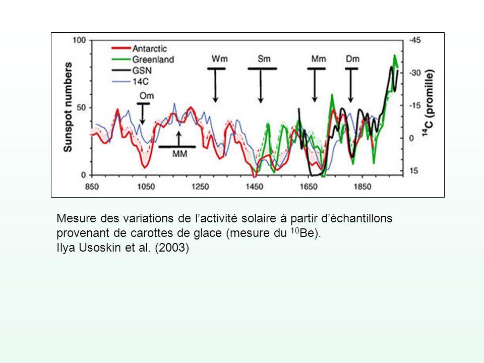 Mesure des variations de lactivité solaire à partir déchantillons provenant de carottes de glace (mesure du 10 Be). Ilya Usoskin et al. (2003)