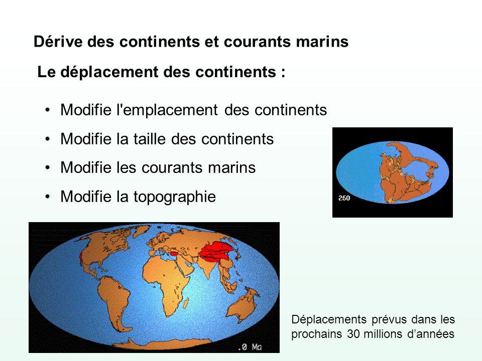 Modifie l'emplacement des continents Modifie la taille des continents Modifie les courants marins Modifie la topographie Dérive des continents et cour